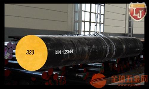 原装EM32型号尺寸