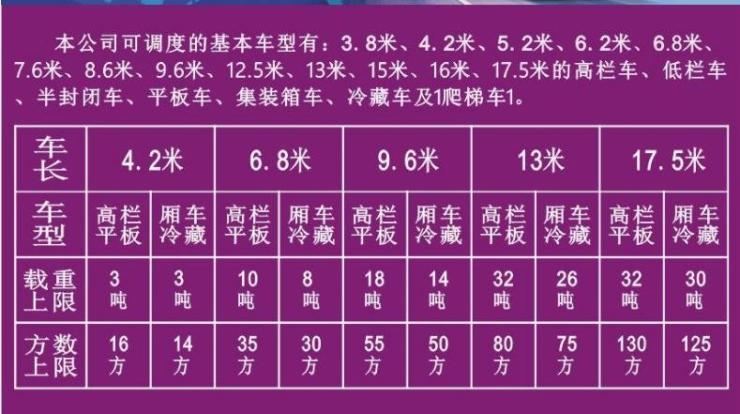 惠州惠陽到紹興13米高欄平板@返程貨車出租