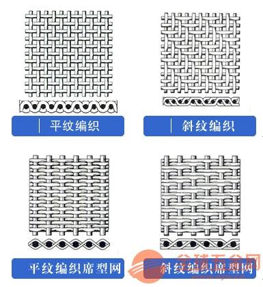 宽幅不锈钢网铸造过滤网价格316L材质