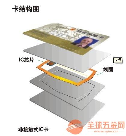 校园CPU卡制作厂家_优质服务