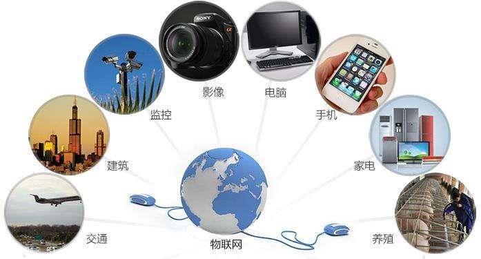 智能家居物联网制作价格_优质服务