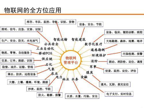华芯兆业物联网卡管理平台_那里可以供应