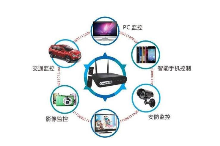 华芯兆业科技物联网卡管理平台_价位