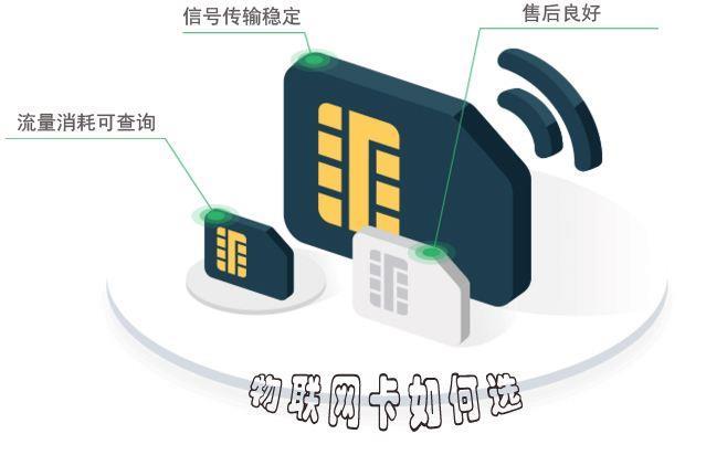 华芯兆业智能安防物联网卡_生产厂家