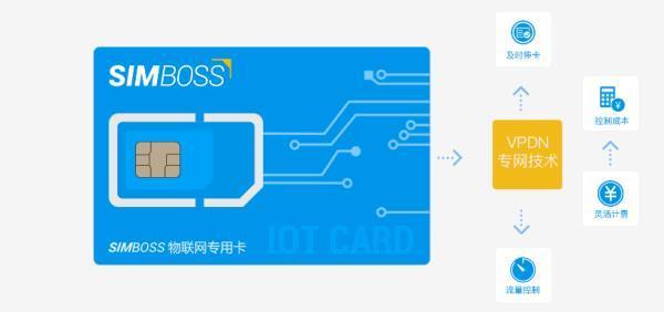 智能安防物联网卡_安全可靠