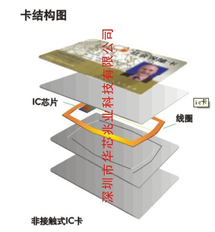 复旦S70卡_逻辑加密IC卡制造价格_来电咨询