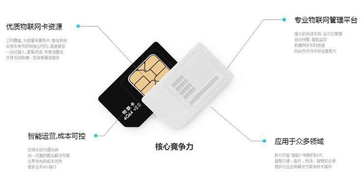 沈阳中国电信物联卡_致电深圳市华芯兆业科技有限日本极品级片