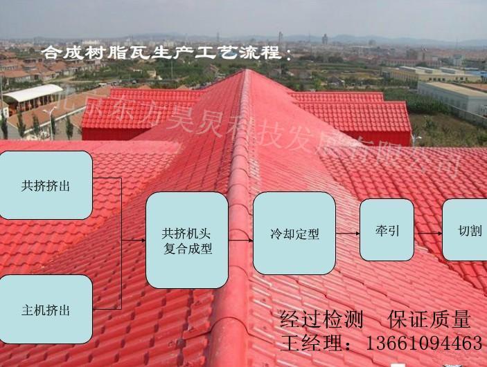 北京哪里有通州树脂瓦供应商