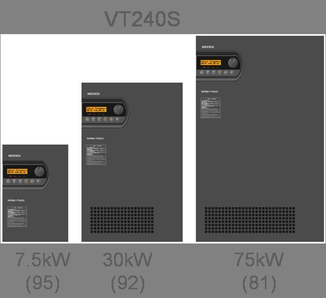 明电舍VT230S-030HA修变频器