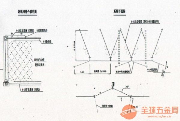 吳橋縣噴播植草鐵絲網圖片
