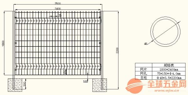 石嘴山貴陽主動防護網低價銷售