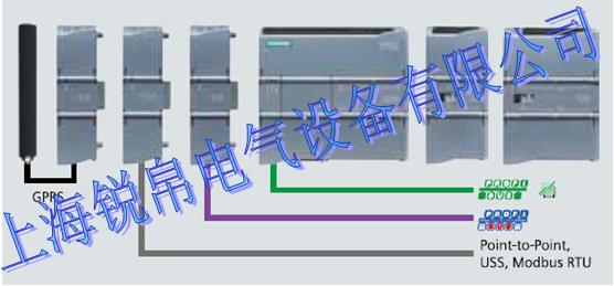 维修西门子交流变频器(伺服电机、调速器、触摸屏、PLC)