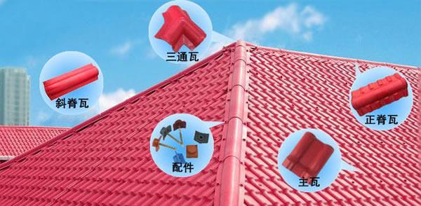 红河弥勒合成树脂瓦3mm厚,云南ASA树脂瓦