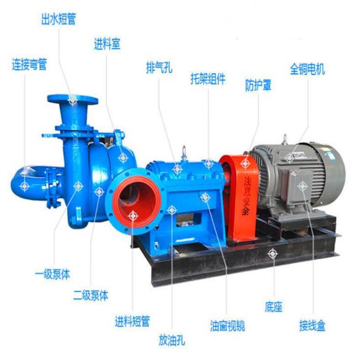 5分钟前:浓浆压滤机泵】龙窝板框压滤机专用泵