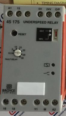 BROYCE安全模块45175 现货供应