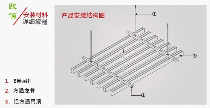 高信譽鋁方通廠家龍巖深灰色鋁方通安裝節點圖