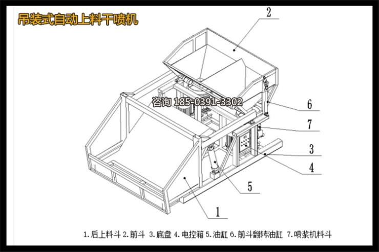 云南保山一拖二吊装干喷机组工作原理