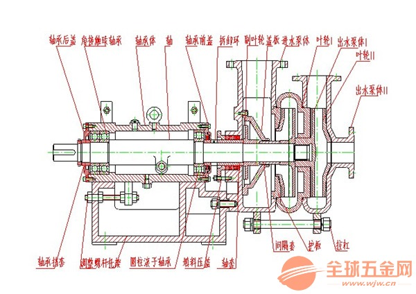 125SYA95-132压滤机泵