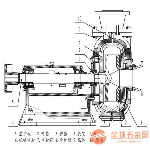 南岗区80SYB25-80压滤机泵