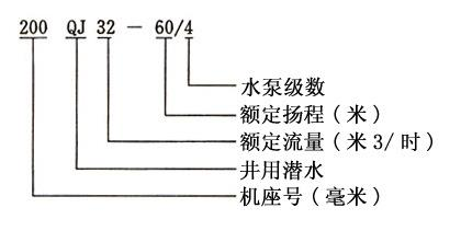 200QJ40-247@菏泽200QJ40-247@200QJ40-247深井泵怎样才不能被淘汰