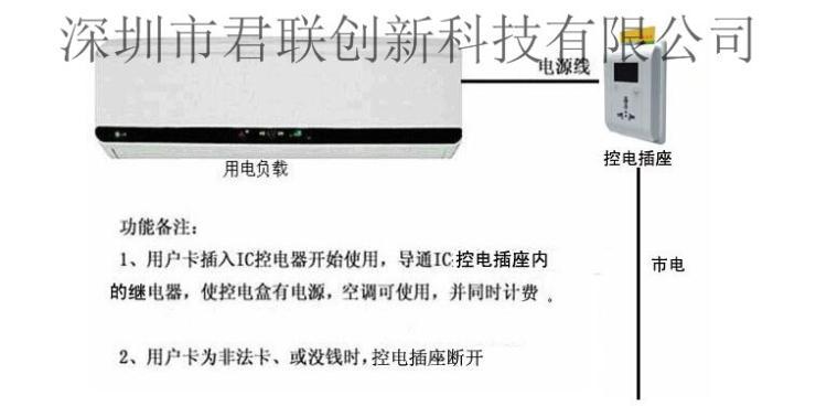 杭州空调IC卡智能控电插座宿舍