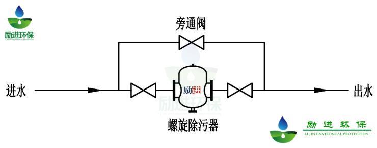 【微气泡空气杂质分离装置】