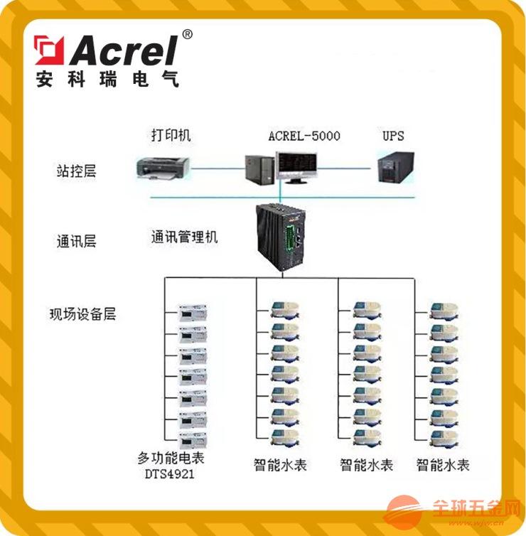 Acrel-5000能耗监测系统建筑能耗分析管理系统