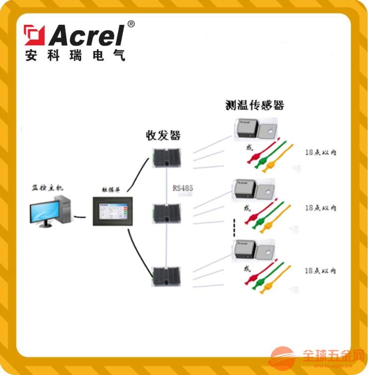 ARTM100电气接点无线测温系统