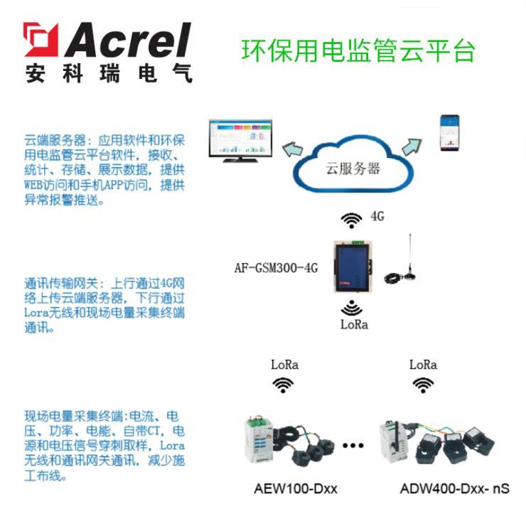 安科瑞环保用电监管云平台污染源在线监控系统