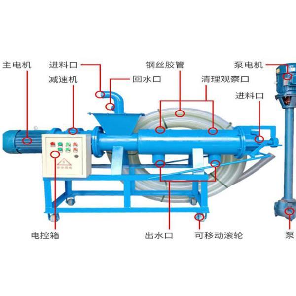 多功能干湿分离机干湿固液分离机
