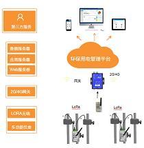 安科瑞环保用电监管云平台AcrelCloud-3000