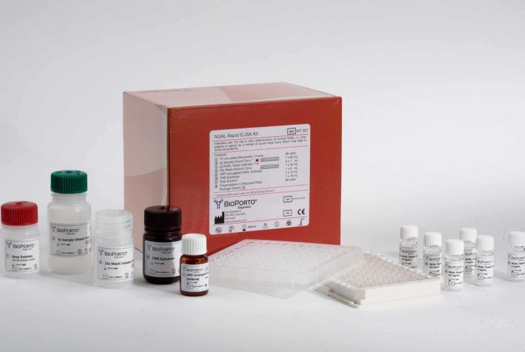 猪转化生长因子β1数值,TGF-β1试剂盒指标