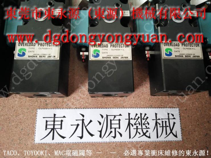 協易鍛壓機 液壓泵組 VS12-960 找 東永源