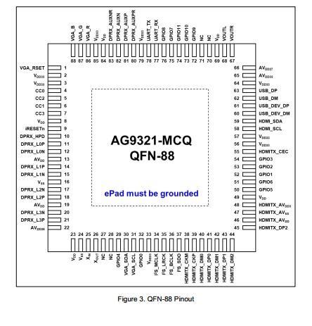 AG9321MCQ特色