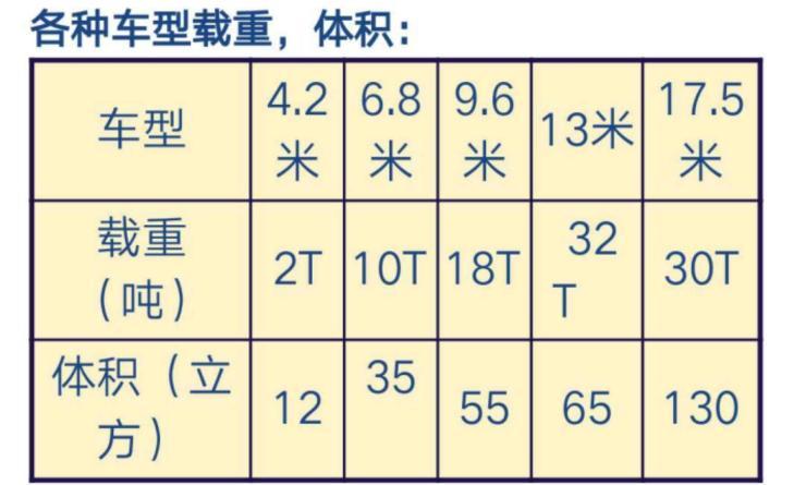 为您推荐17米5平板拉货从东莞大岭山到陇南成县货车往返+出租