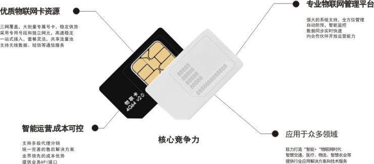 运营商天津监控设备物联卡_名不虚传