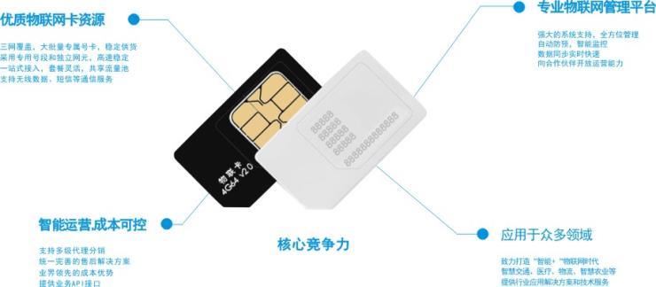 上海安防监控物联卡_推荐深圳市华芯兆业科技有限公司