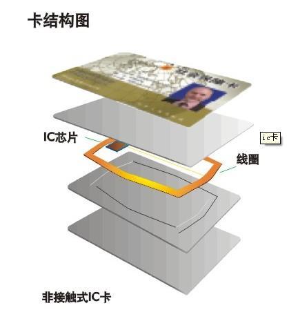 非接触式CPU卡逻辑精密CPU卡制造工厂_至诚服务
