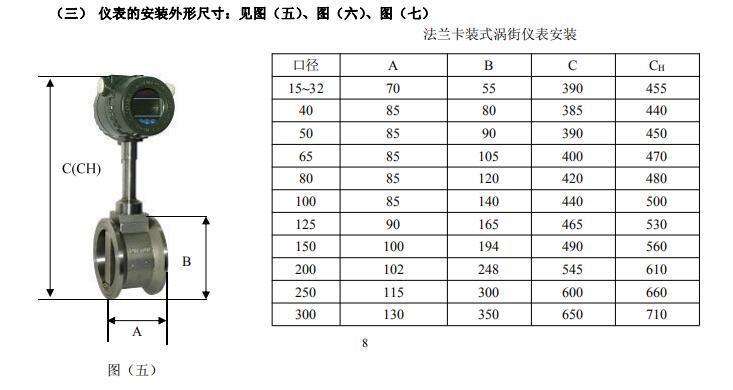 四川自貢導熱油流量計 渦街流量計青島儀表