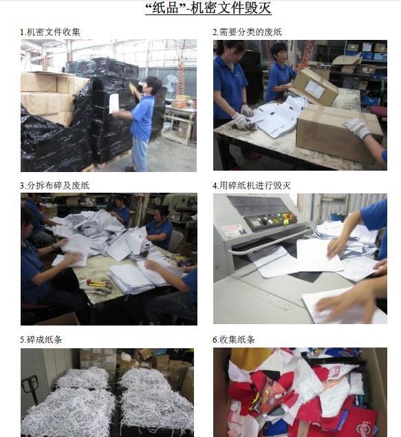 臺山市三合肉制品銷毀價格