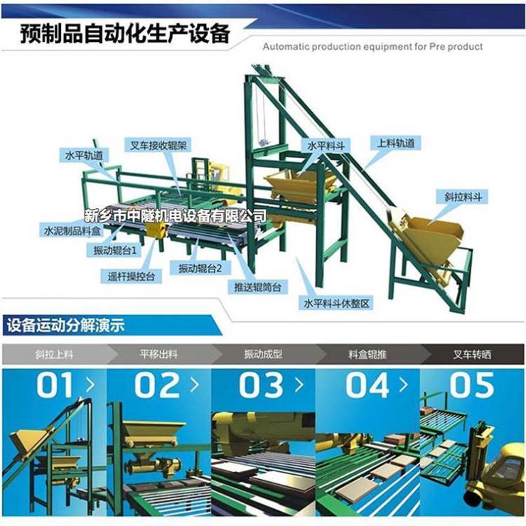 预制砌块生产设备 快速成型预制砌块生产线定制