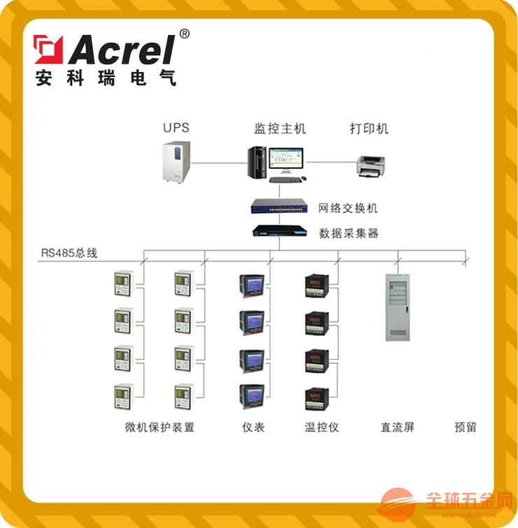 Acrel-2000电力监控系统用户端智能配电系统无人值守实时采集数据