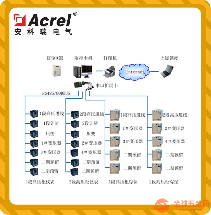 Acrel-3000电能管理系统电能远程集抄管理系统