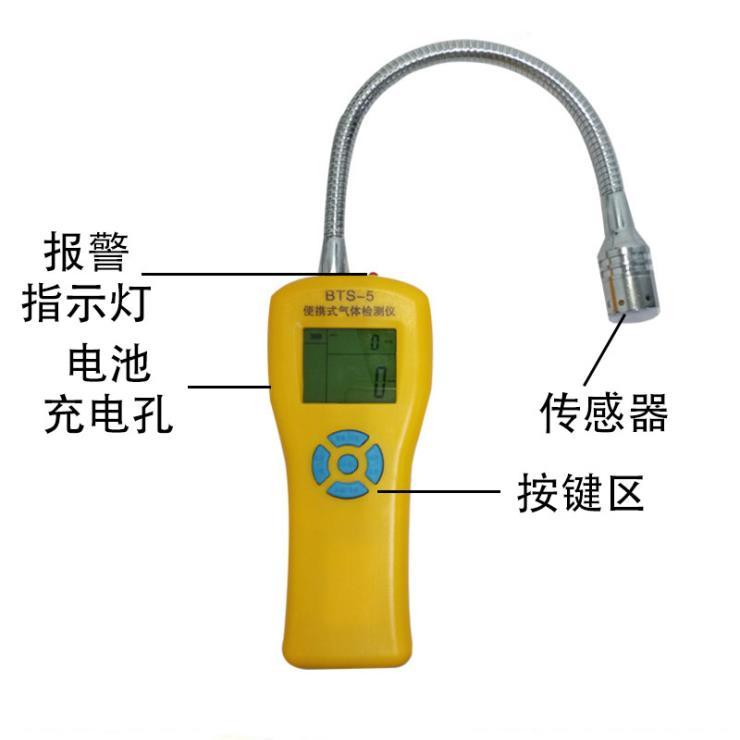 便携式一氧化碳有毒气体检测器