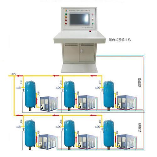 陜西榆林礦用空壓機遠程監控系統可手機端發送指令